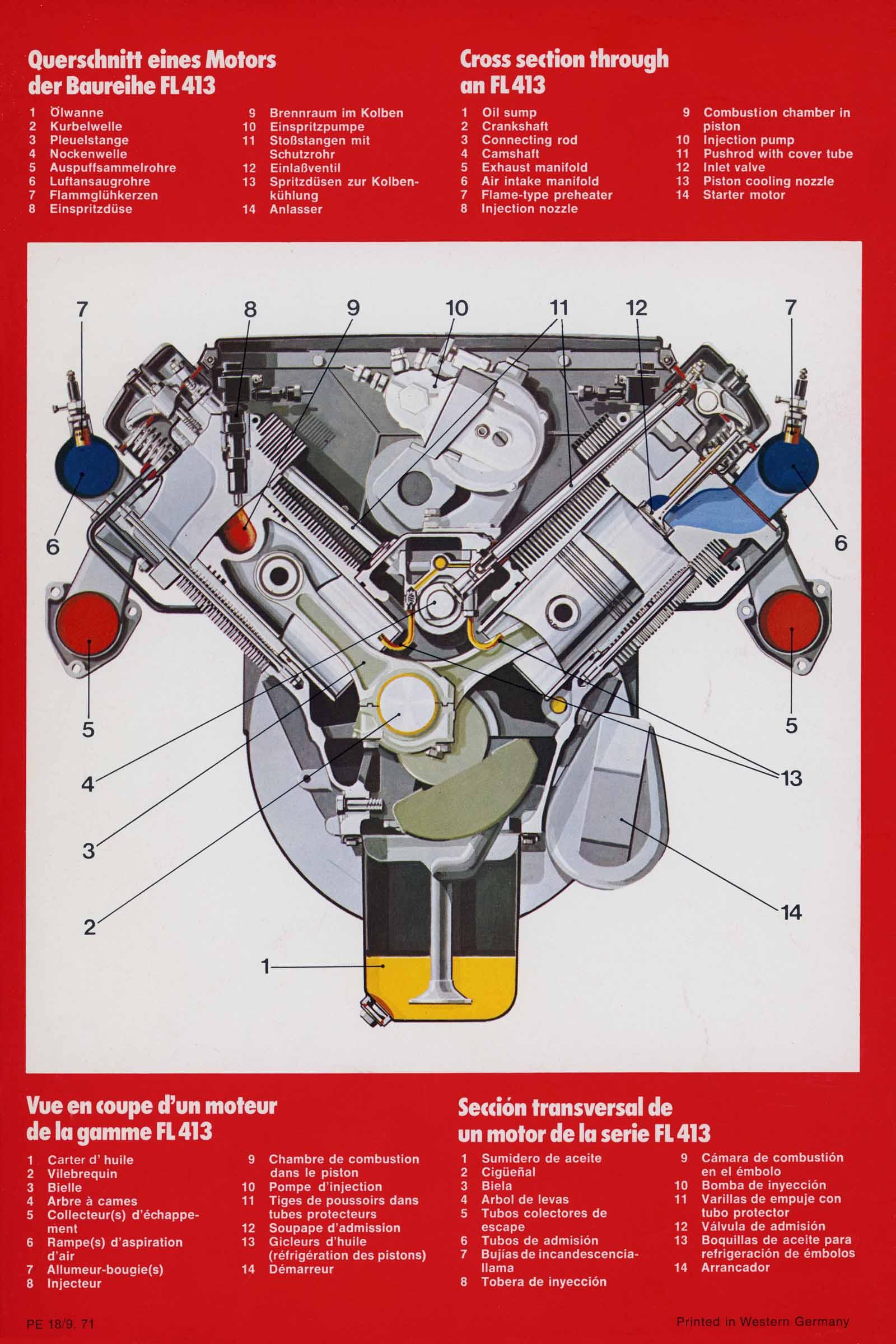 Motor gross_01
