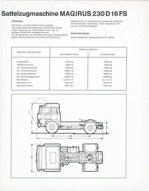 230D16FS_Dt3_klein