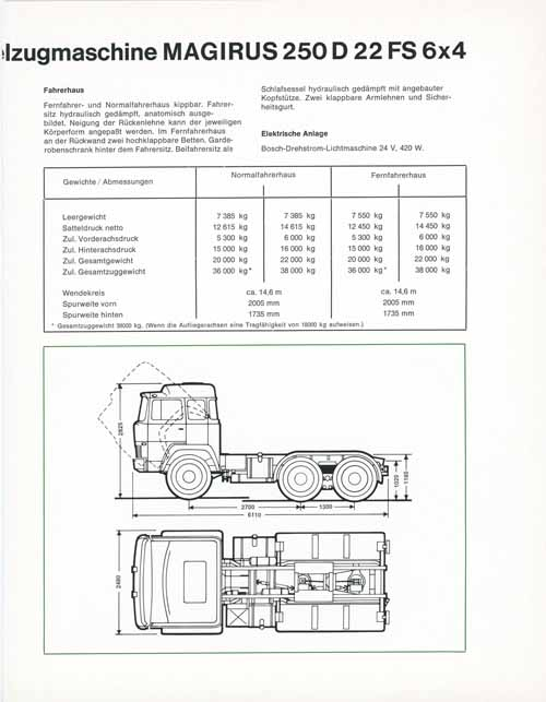 250D22FS_Dt3_klein