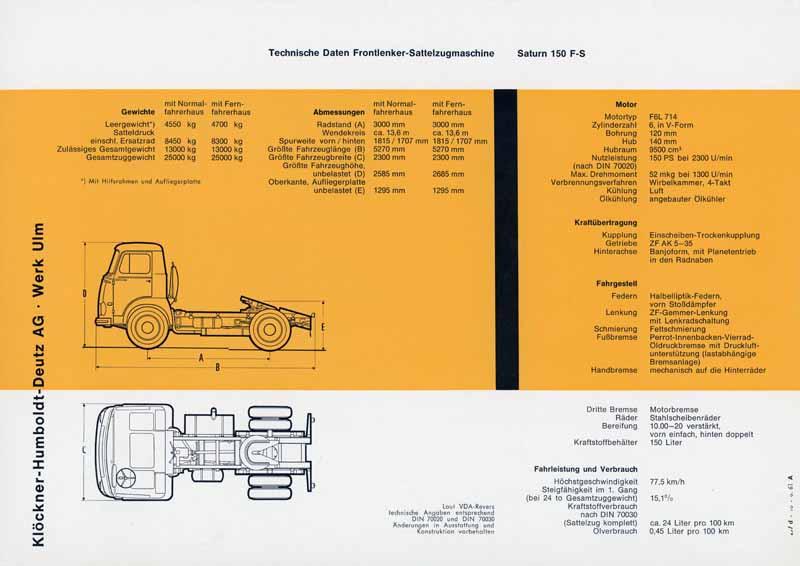 Saturn 150FS 6-1961_02_mittel